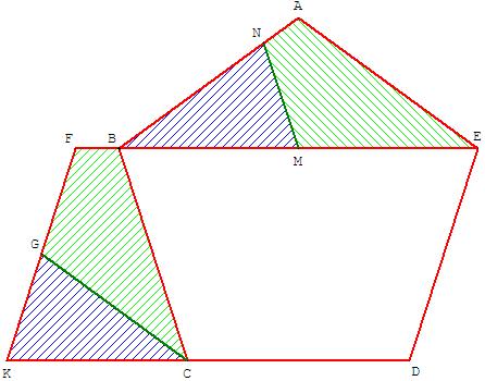 Pentagone vers parallélogramme